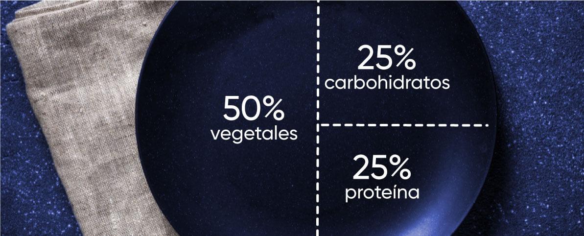 ¿Cómo debes dividir tu plato para bajar de peso?
