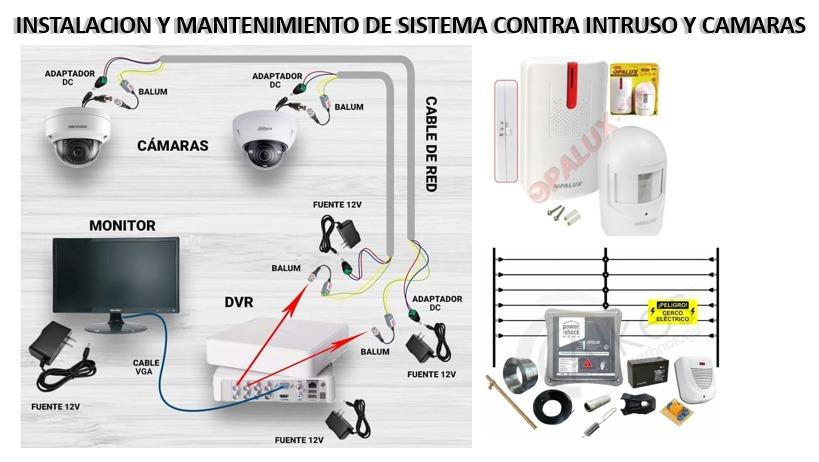 Electricista servicios generales