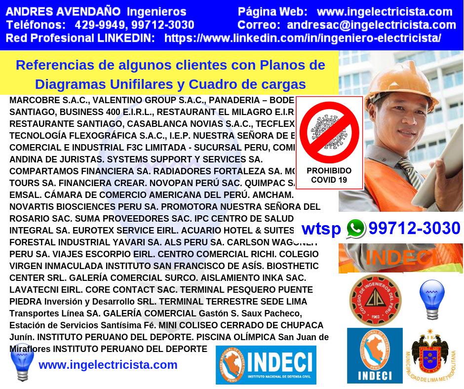 PLANOS DE DIAGRAMAS UNIFILARES DE TABLEROS ELÉCTRICOS